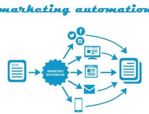 Sintesi evento Marketing Automation